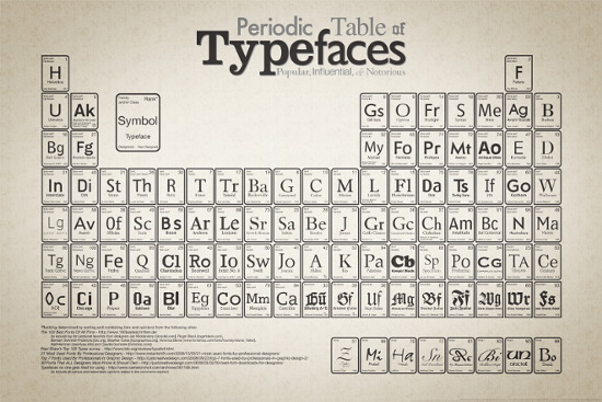 typefaces_full