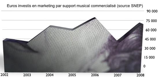 info_5_marketing